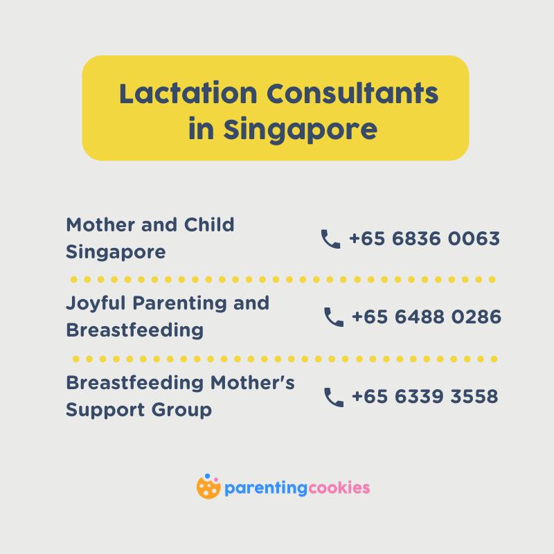 nipple pain during breastfeeding